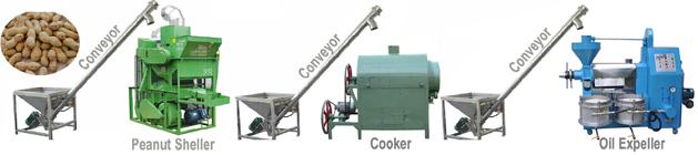 Oil Pressing Plant