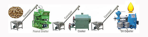 groundnut oil extracting unit
