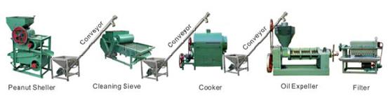 mini soya oil production plant