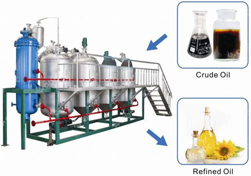 Small Edible Oil Refinery Plant Cost Can Be Reduced Relatively